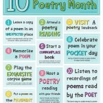 10 Fun Ideas For Celebrating Poetry Month With Kids And A Free   Free Printable Poetry Posters