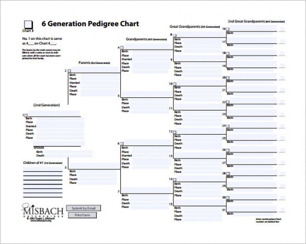 10+ Pedigree Chart Templates - Pdf, Doc, Excel | Free & Premium - Free Printable Dog Pedigree Generator