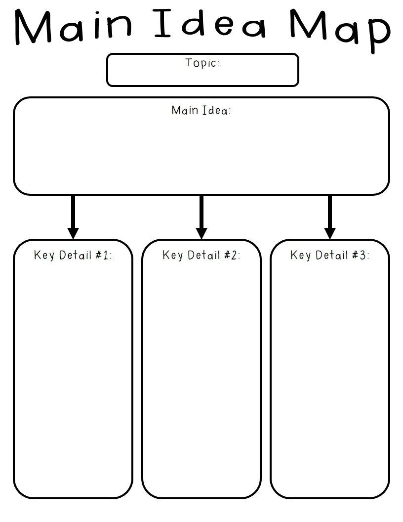 10 Wonderful Main Idea Graphic Organizer Printable - Free Printable Main Idea Graphic Organizer