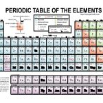 29 Printable Periodic Tables (Free Download)   Template Lab   Free Printable Periodic Table Of Elements