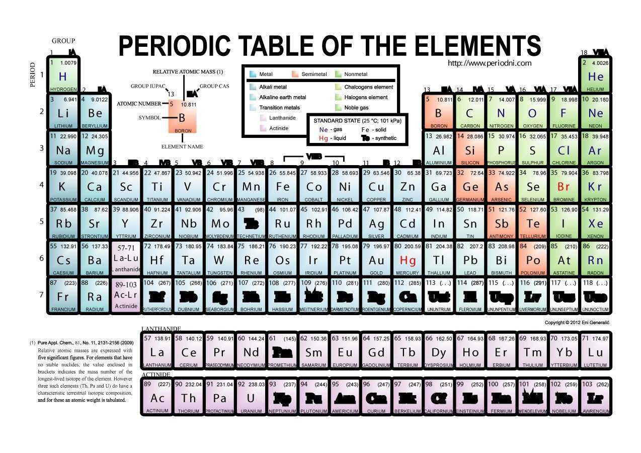 29 Printable Periodic Tables (Free Download) - Template Lab - Free Printable Periodic Table Of Elements