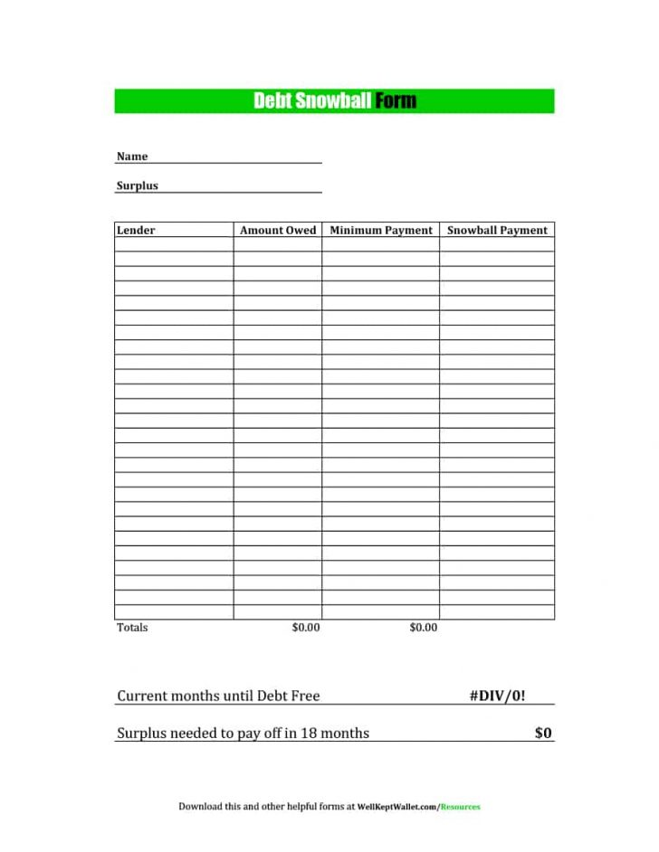 graphic relating to Free Printable Debt Snowball Worksheet identified as Free of charge Printable Financial debt Payoff Spreadsheet Free of charge Printable Obtain