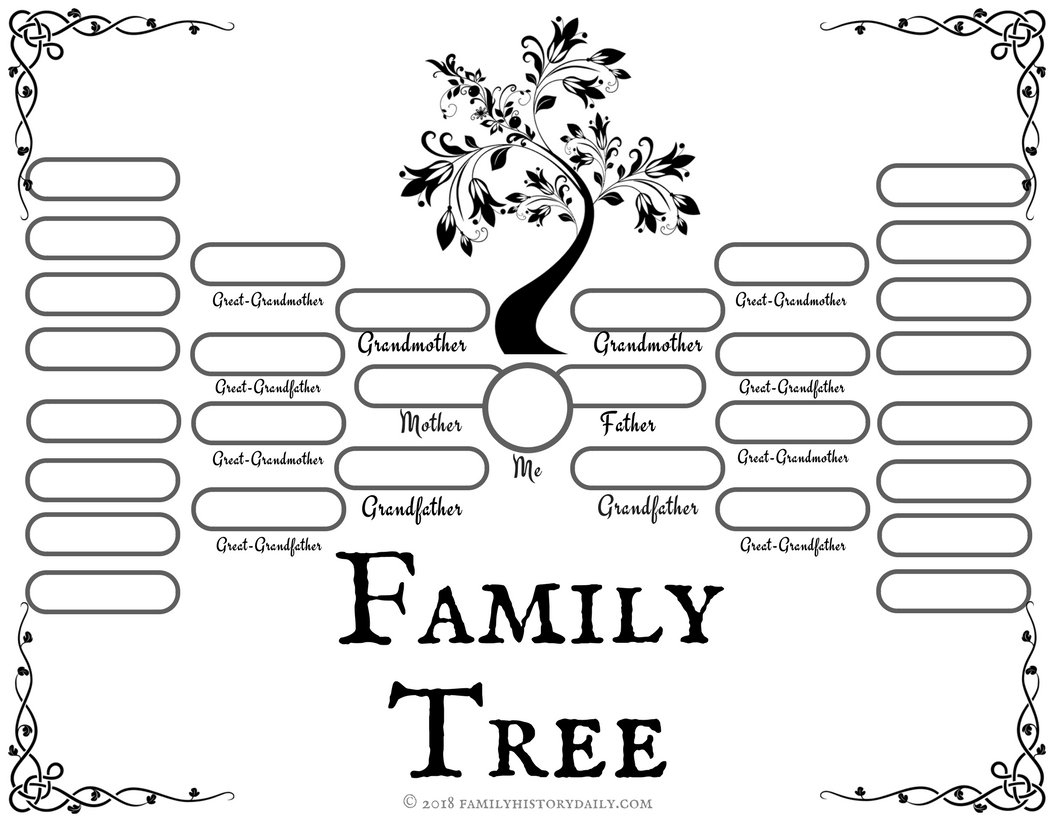 4 Free Family Tree Templates For Genealogy, Craft Or School Projects - My Family Tree Free Printable Worksheets