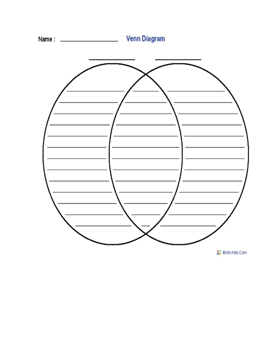 40+ Free Venn Diagram Templates (Word, Pdf) - Template Lab - Free Printable Venn Diagram