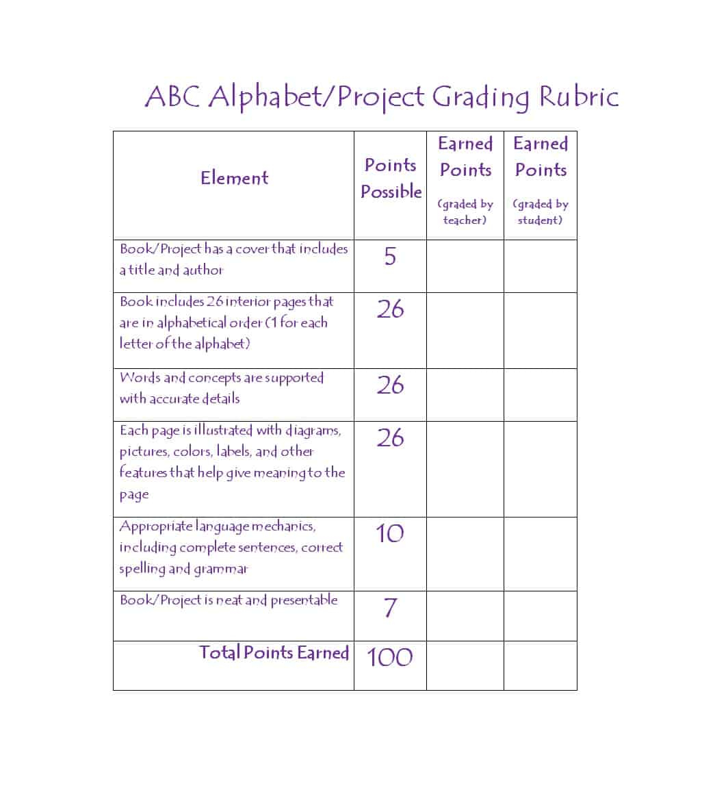 46 Editable Rubric Templates (Word Format) - Template Lab - Free Printable Rubrics For Teachers