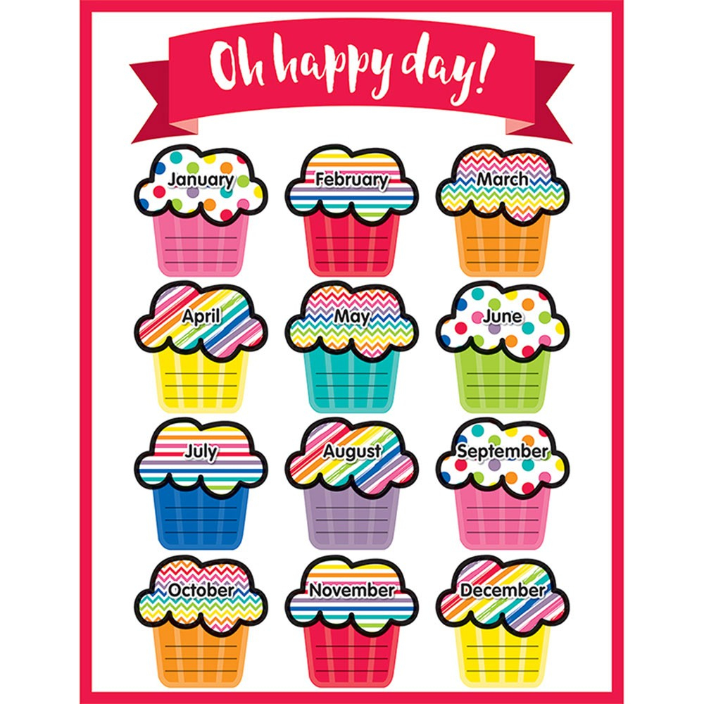 97+ Birthday Chart For Office - Free Editable Printable Labels For - Free Printable Birthday Graph