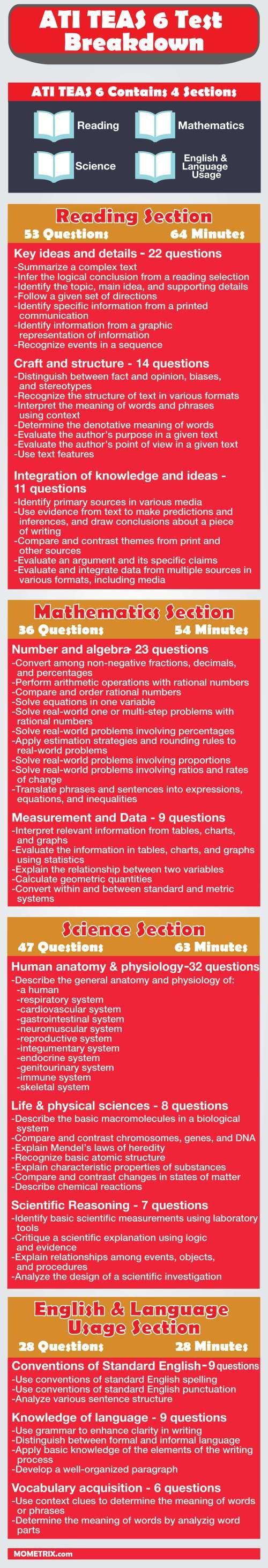 Ati Teas 6 Test Breakdown [Infographic | Teas Test Study Guide - Free Printable Teas Test Study Guide