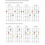 Bass Guitar Chord Chart Pdf – Free Download (Printable) For Free – Free Printable Bass Guitar Chord Chart