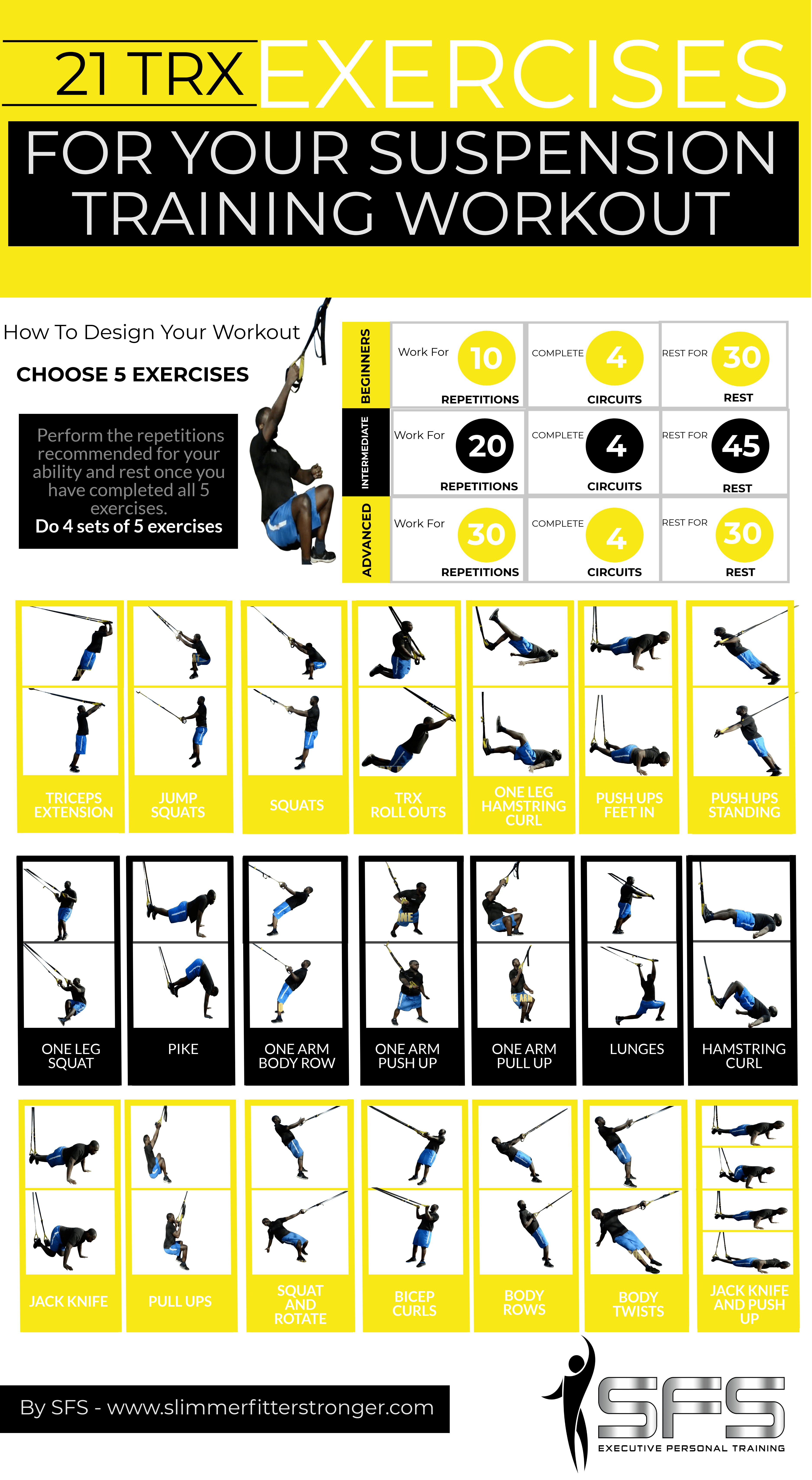 Best Trx Exercises - 21 Suspension Training Exercises | Rad - Free Printable Trx Workouts