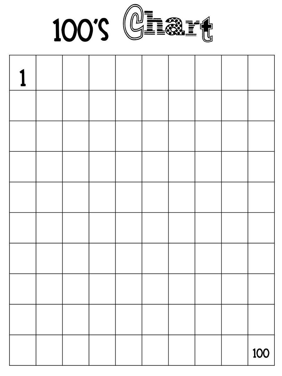Blank Number Chart 1-100 Free | K5 Worksheets | Math Worksheets For - Free Printable Hundreds Grid