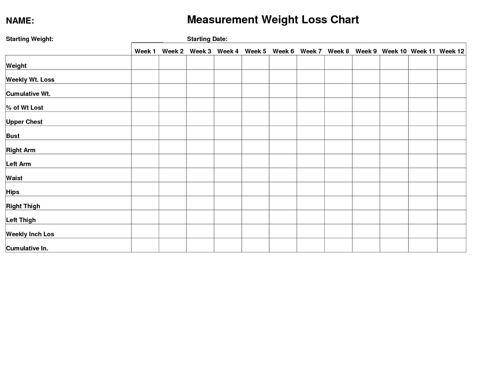 Body Measurements For Weight Loss Measurement Chart   Exercise - Free Printable Weight Loss Graph Chart