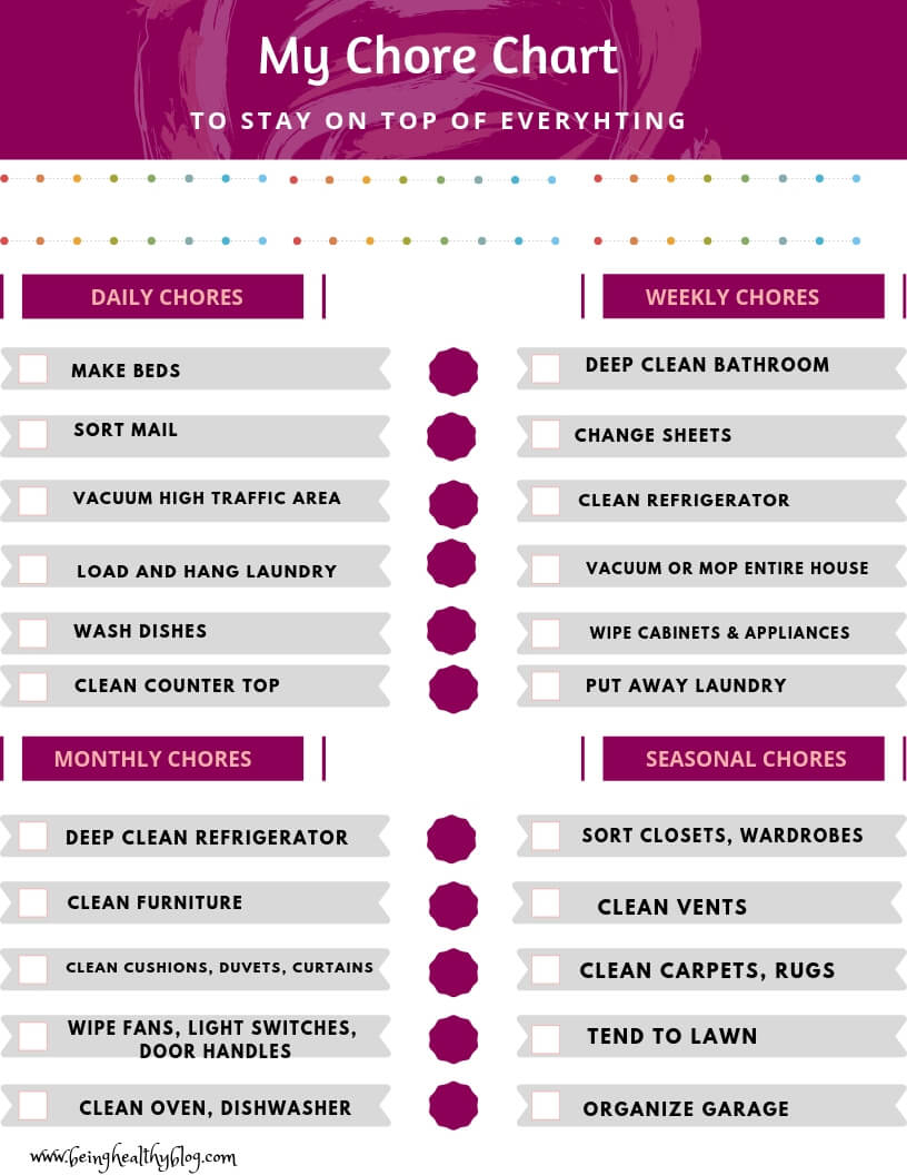 Chore Chart For Adults, Free Printable - Being Healthy Blog - Chore Chart For Adults Printable Free