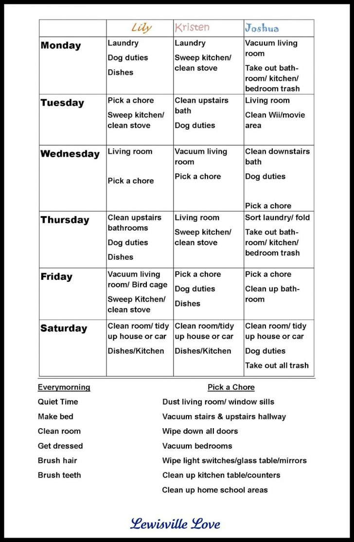 Free Printable Chore List For Teenager