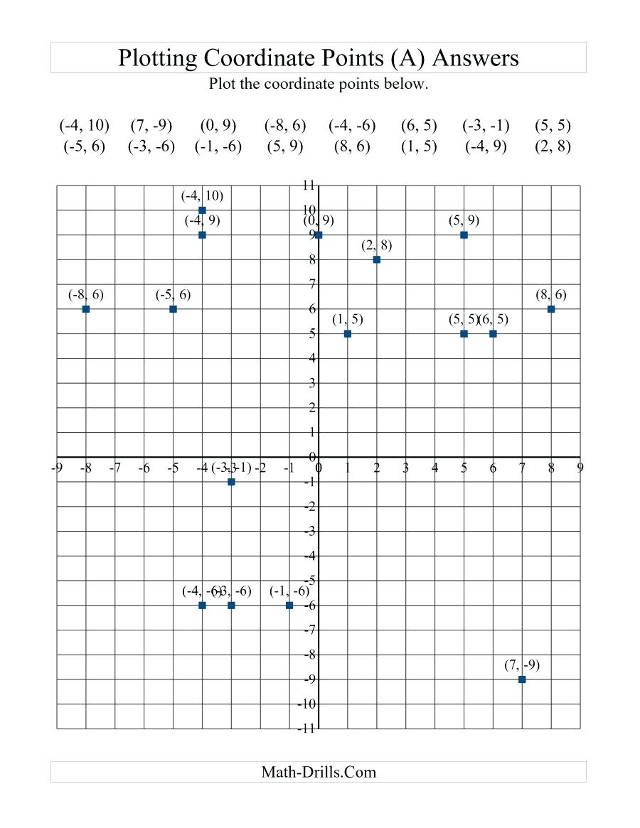 Coordinate Graphing Worksheets Math Best New Math Worksheet - Free Printable Coordinate Plane Pictures