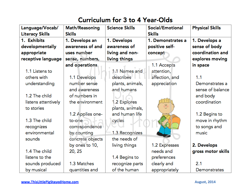Curriculum Standards For Homeschool 3-4 Year Olds. Free Printables - Free Printable Homeschool Curriculum