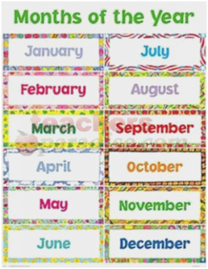 Day Of The Year Chart Admirably Days Months Dates Learning English - Free Printable Months Of The Year Chart