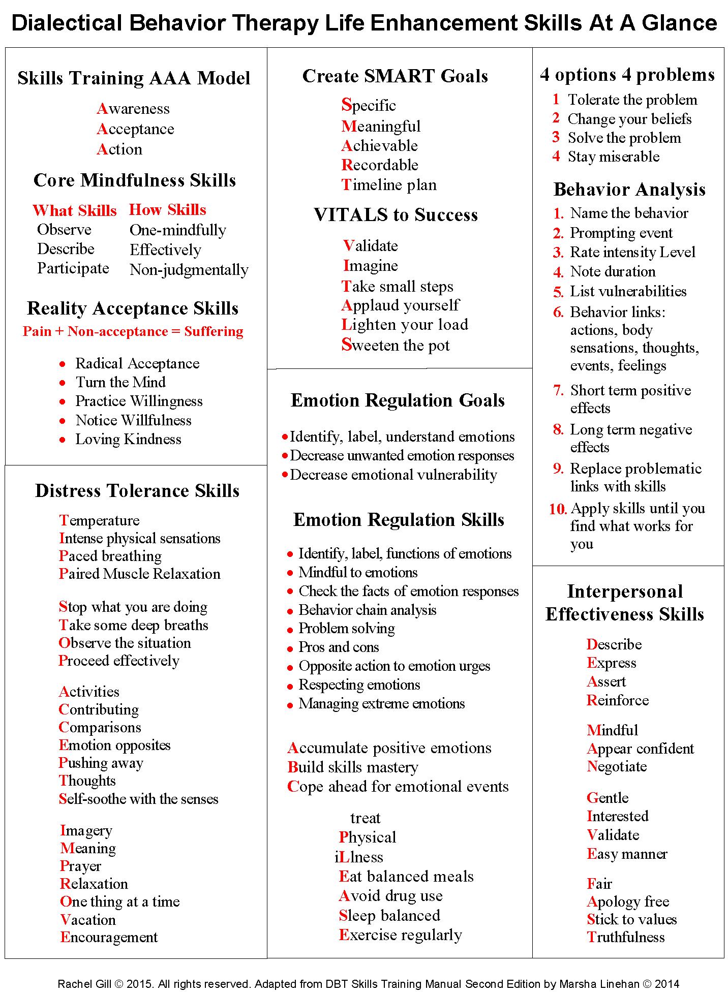 Dbt Skills Training Modules Handouts & Worksheets Dbt Skills At A - Free Printable Coping Skills Worksheets