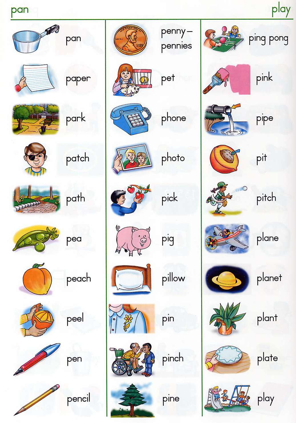 Englishlab: Tesol Printables & Worksheets - Free Printable Picture Dictionary For Kids