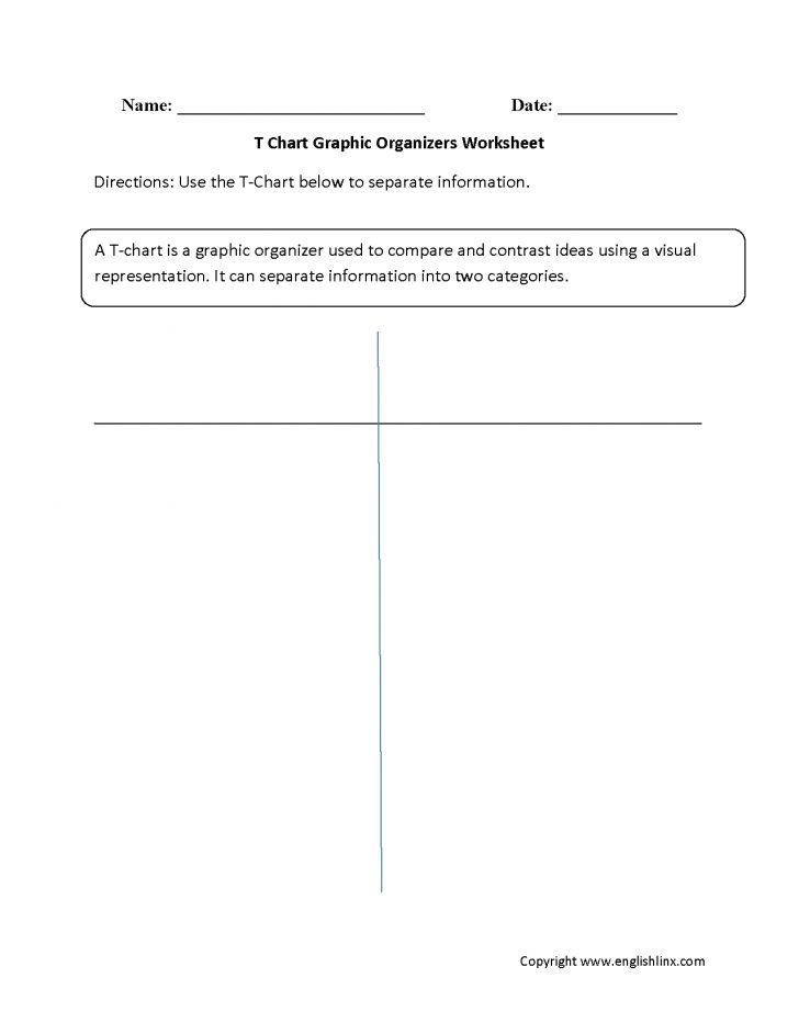Free Printable Main Idea Graphic Organizer