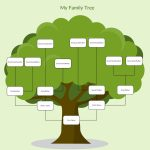 Family Tree Templates To Create Family Tree Charts Online   Creately   Family Tree Maker Online Free Printable