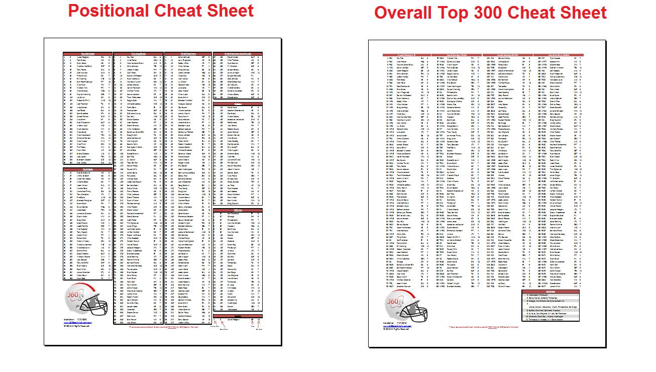 Fantasy Football Cheat Sheets - Free Printable Fantasy Football Cheat Sheets