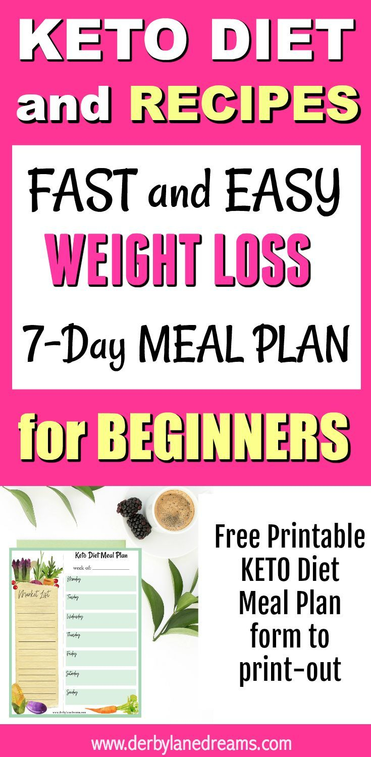 photo regarding Printable Keto Meal Plan identified as Totally free Printable Dinner Applications For Pounds Reduction Cost-free Printable