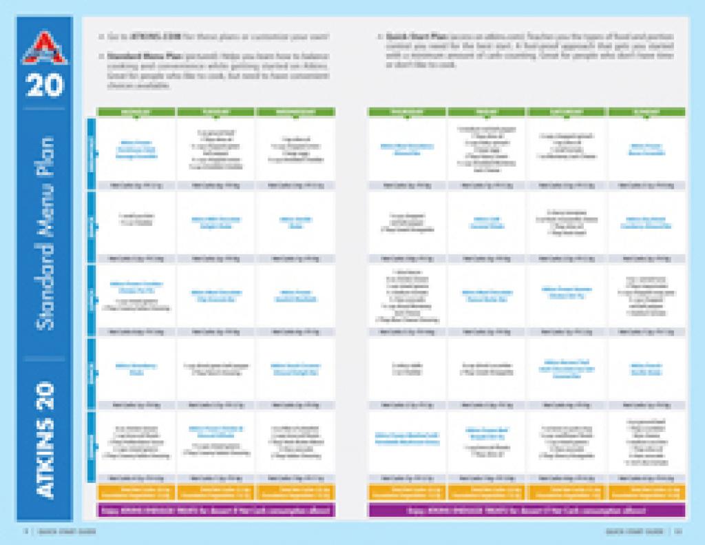 First 2 Weeks On Low Carb, Meal Plan   Start Low Carb Throughout - Free Printable Atkins Diet Plan