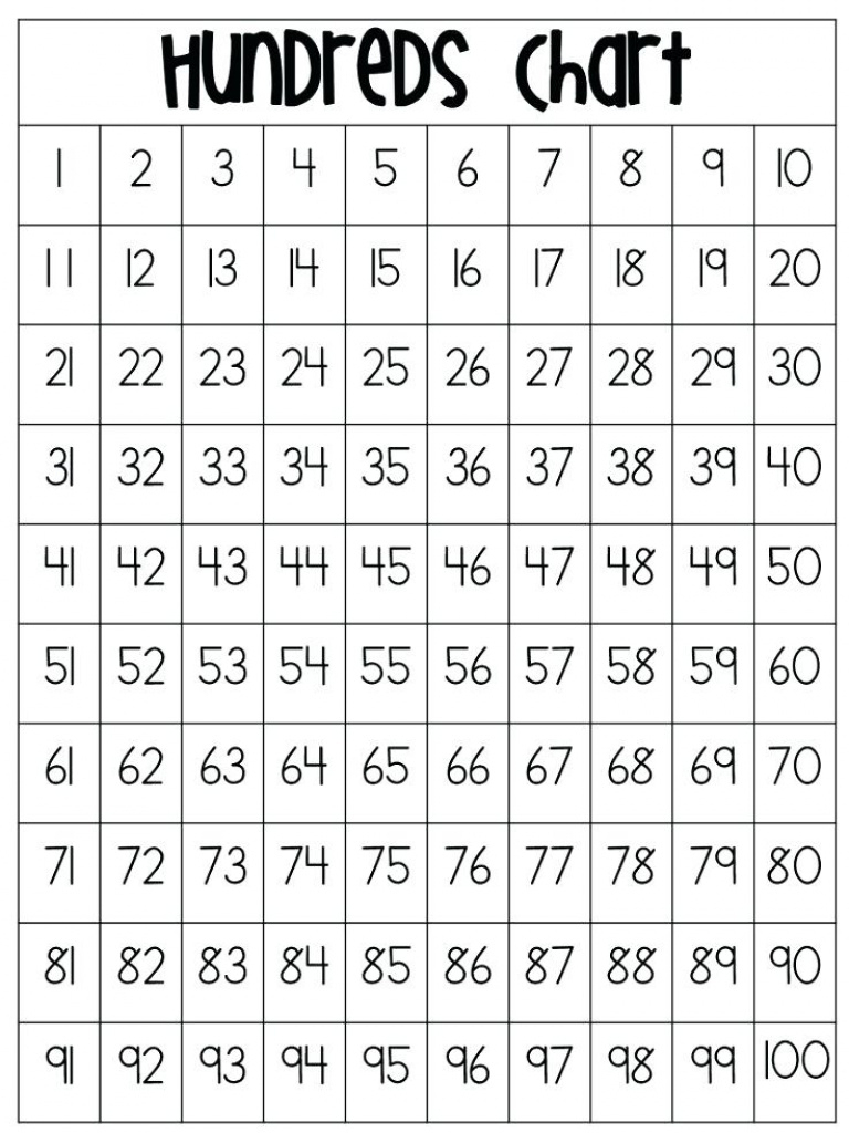 Free Hundreds Chart Blank Addition Tables Printable Grid Worksheet - Free Printable Hundreds Chart