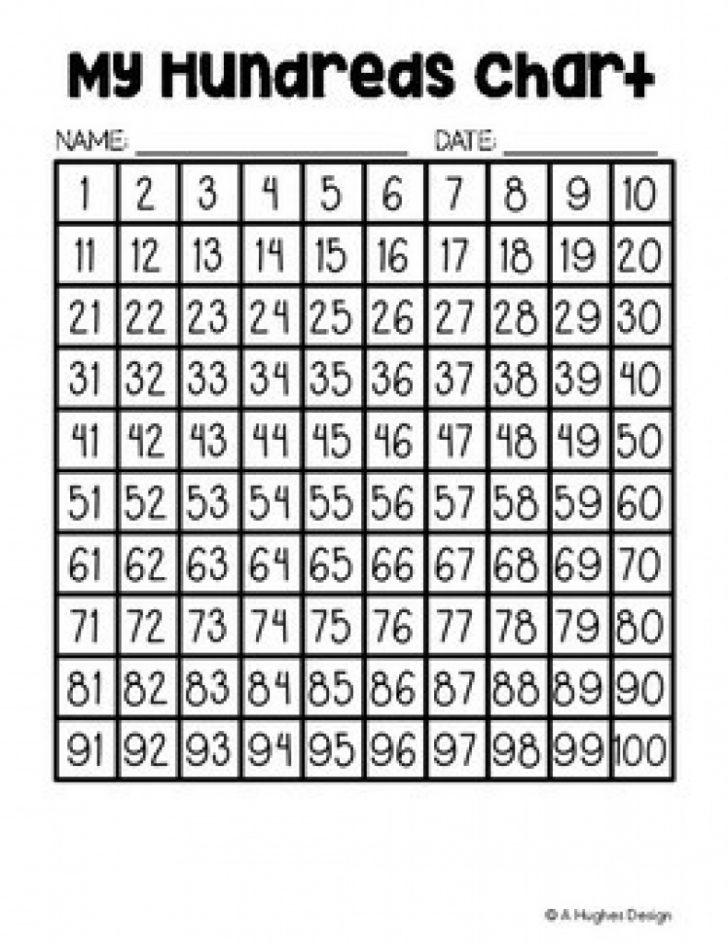 Free Printable Hundreds Chart To 120