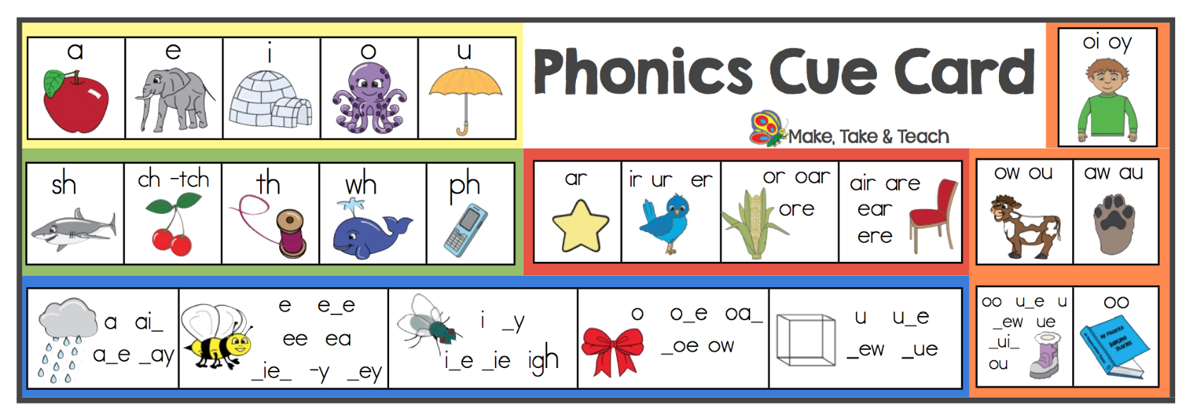 Free Phonics Cue Card - Make Take & Teach - Free Phonics Readers Printable