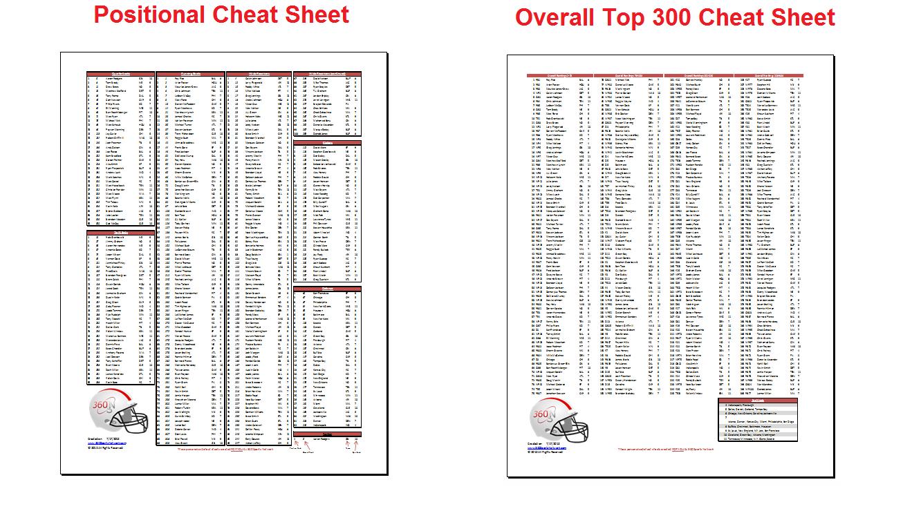 Free Printable Fantasy Football Cheat Sheets | Health-Symptoms-And - Free Fantasy Cheat Sheet Printable