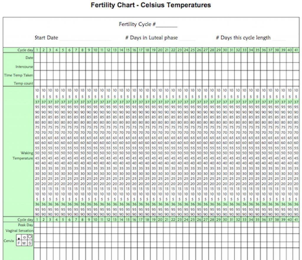 Free Printable Fertility Chart   Free Printable - Free Printable Fertility Chart
