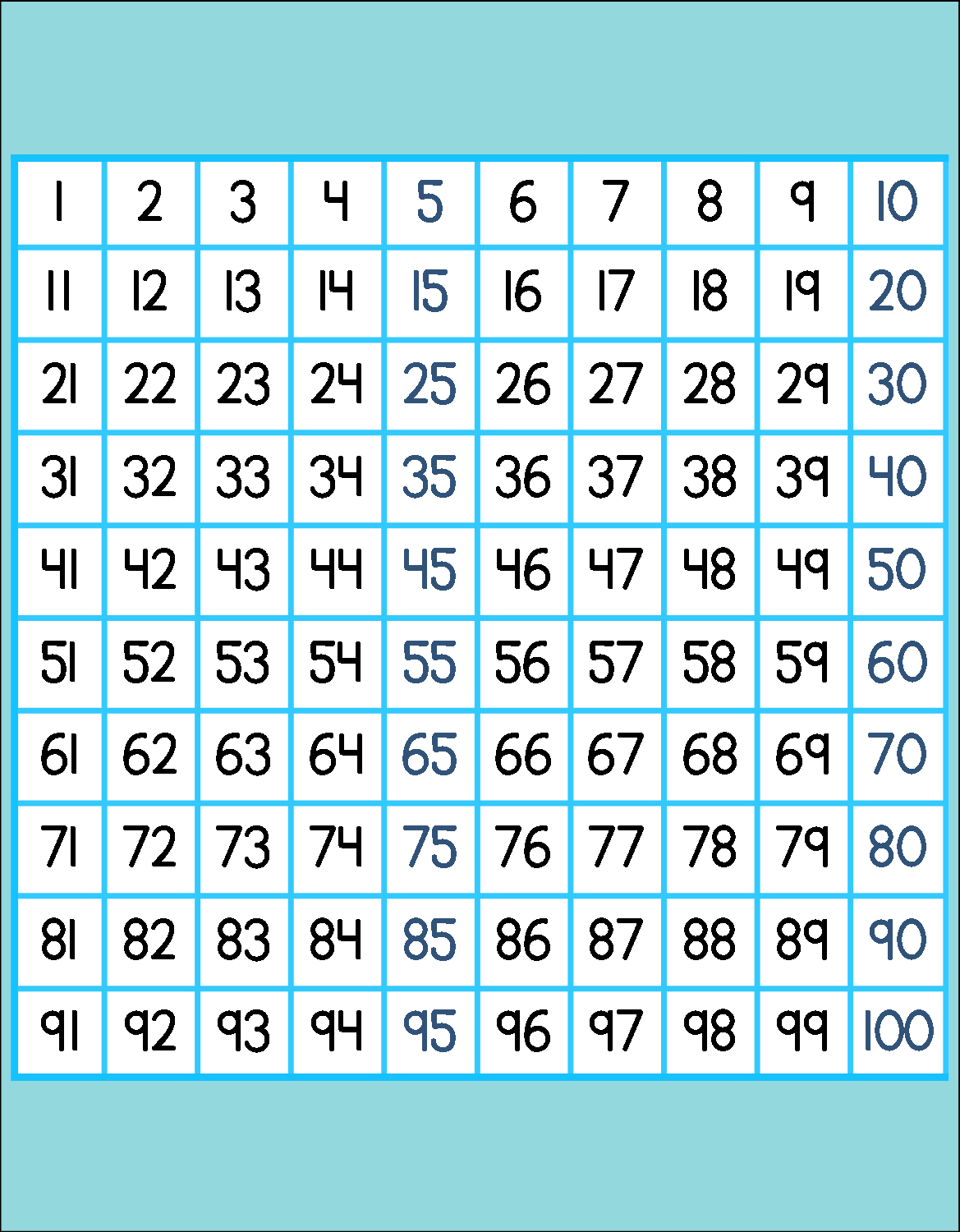 Free Printable Hundreds 100 Chart, Great For Bulletin Boards, Math - Free Printable 100 Chart