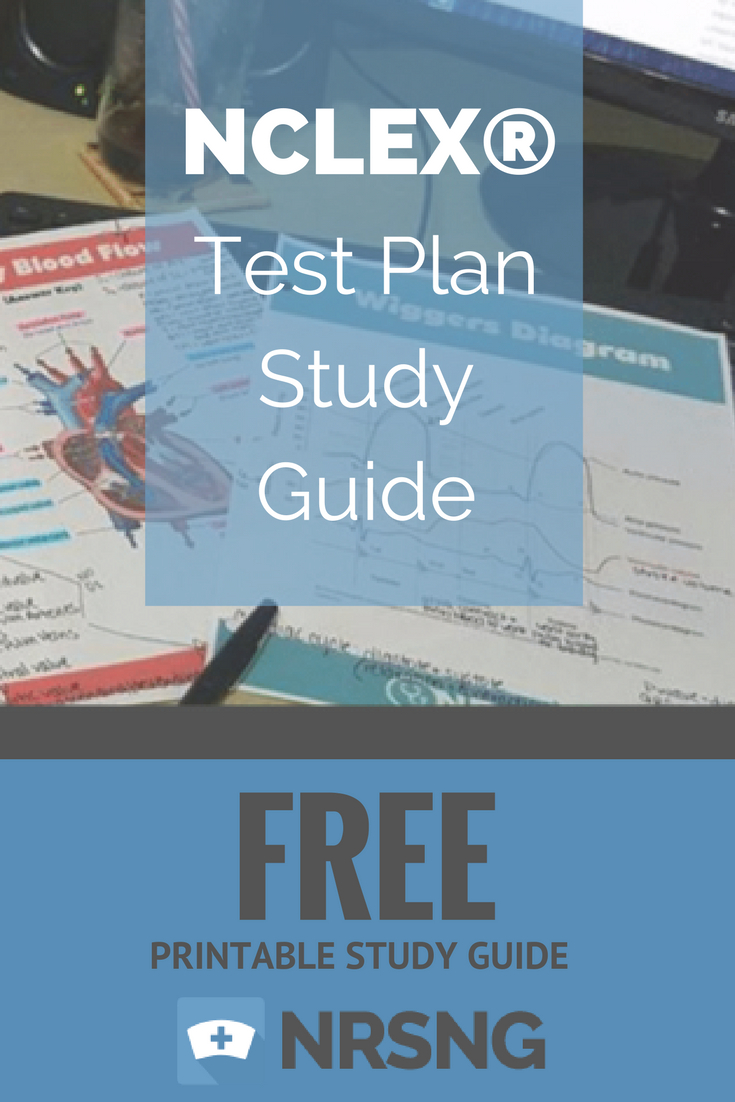 Free Printable Study Guide | Nclex Test Plan Study Guide | Nursing - Free Printable Teas Study Guide