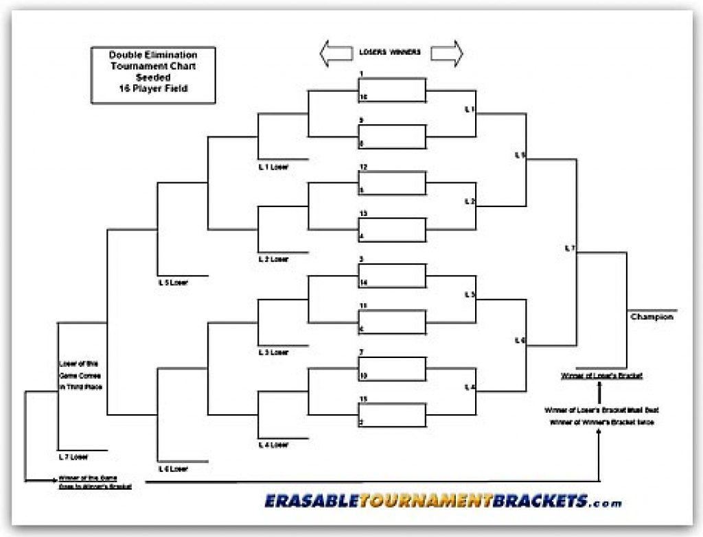 Free Printable Wrestling Brackets | Free Printable - Free Printable Wrestling Brackets
