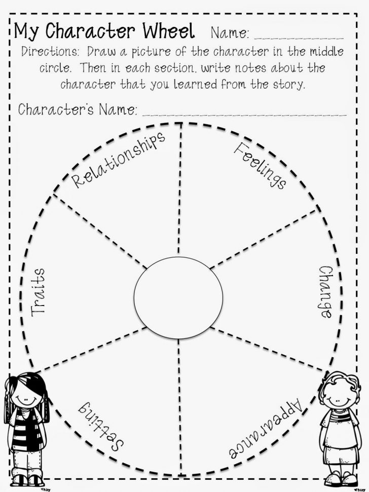 Free Printable Character Map