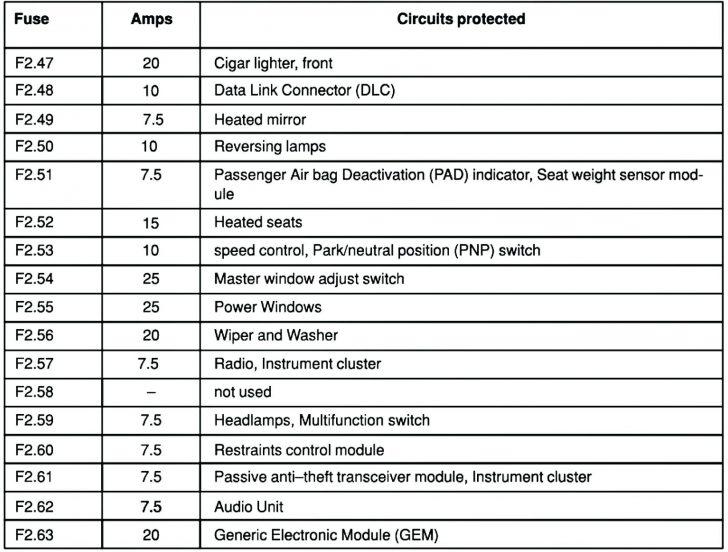 Free Printable Circuit Breaker Panel Labels