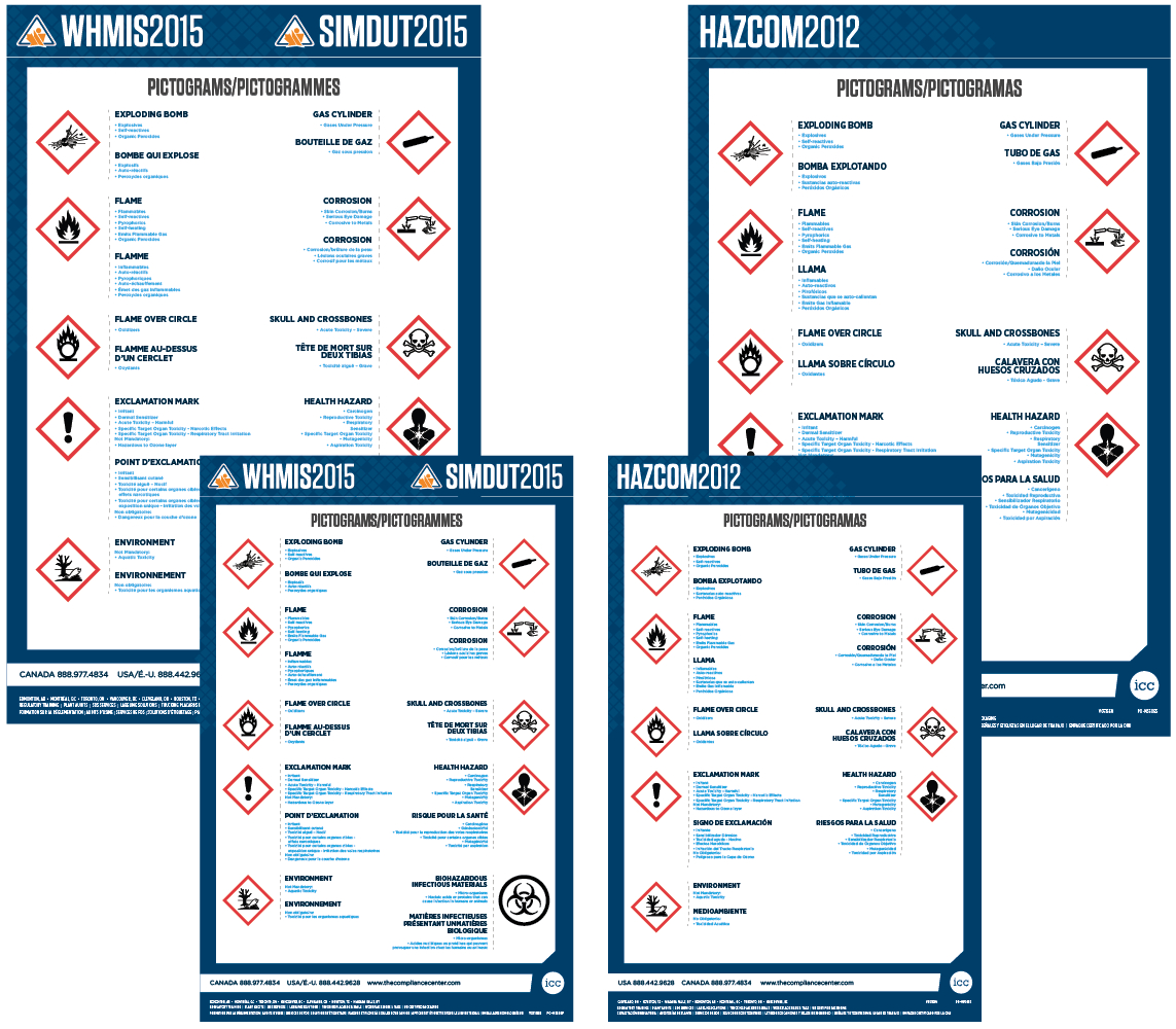 Globally Harmonized Systems (Ghs) Workplace Posters   Posters - Free Printable Osha Posters