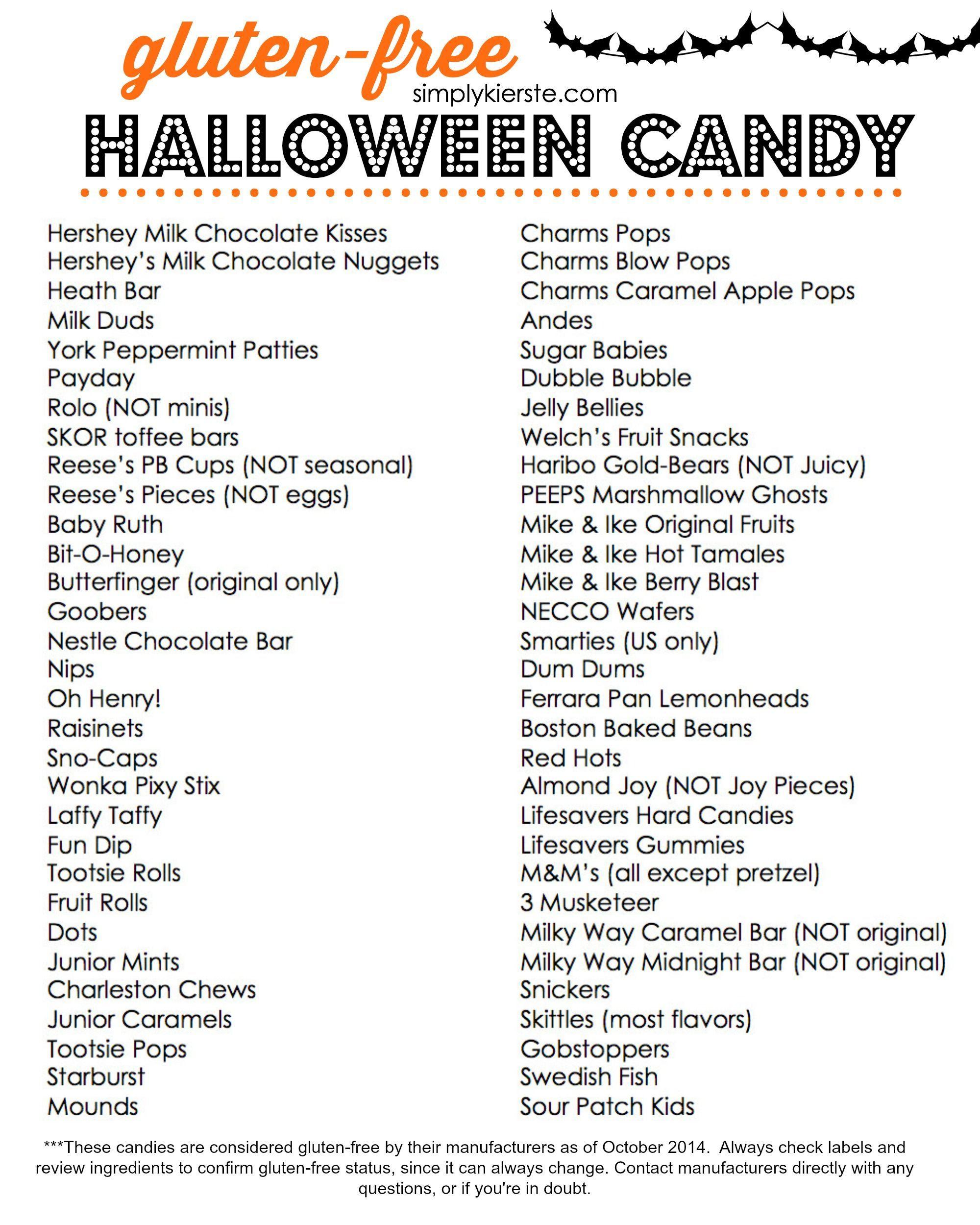 Gluten Free Food List Printable - Gluten Free Food List Printable