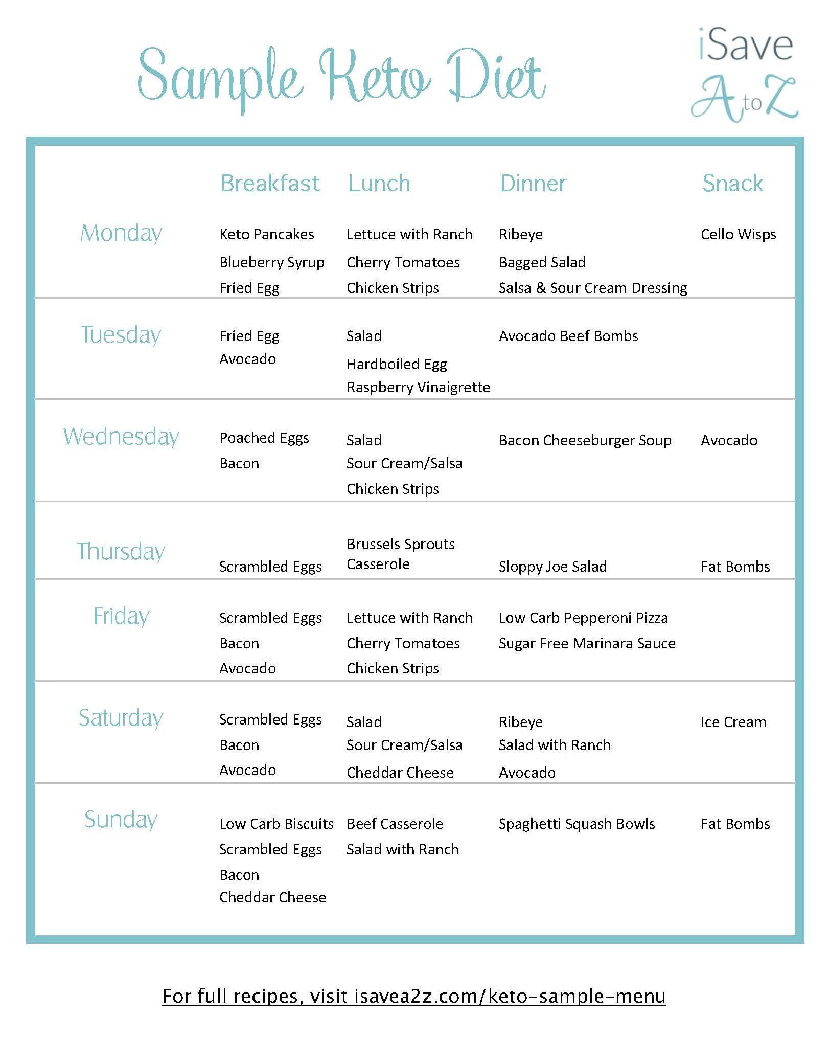 Grab This Printable 7 Day Keto Sample Menu Plan   Recipes - Free Printable Atkins Diet Plan