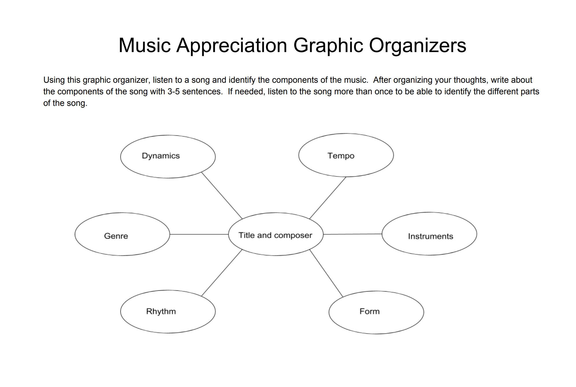 Graphic Organizers For Teachers Grades (K-12) - Teachervision - Free Printable Main Idea Graphic Organizer