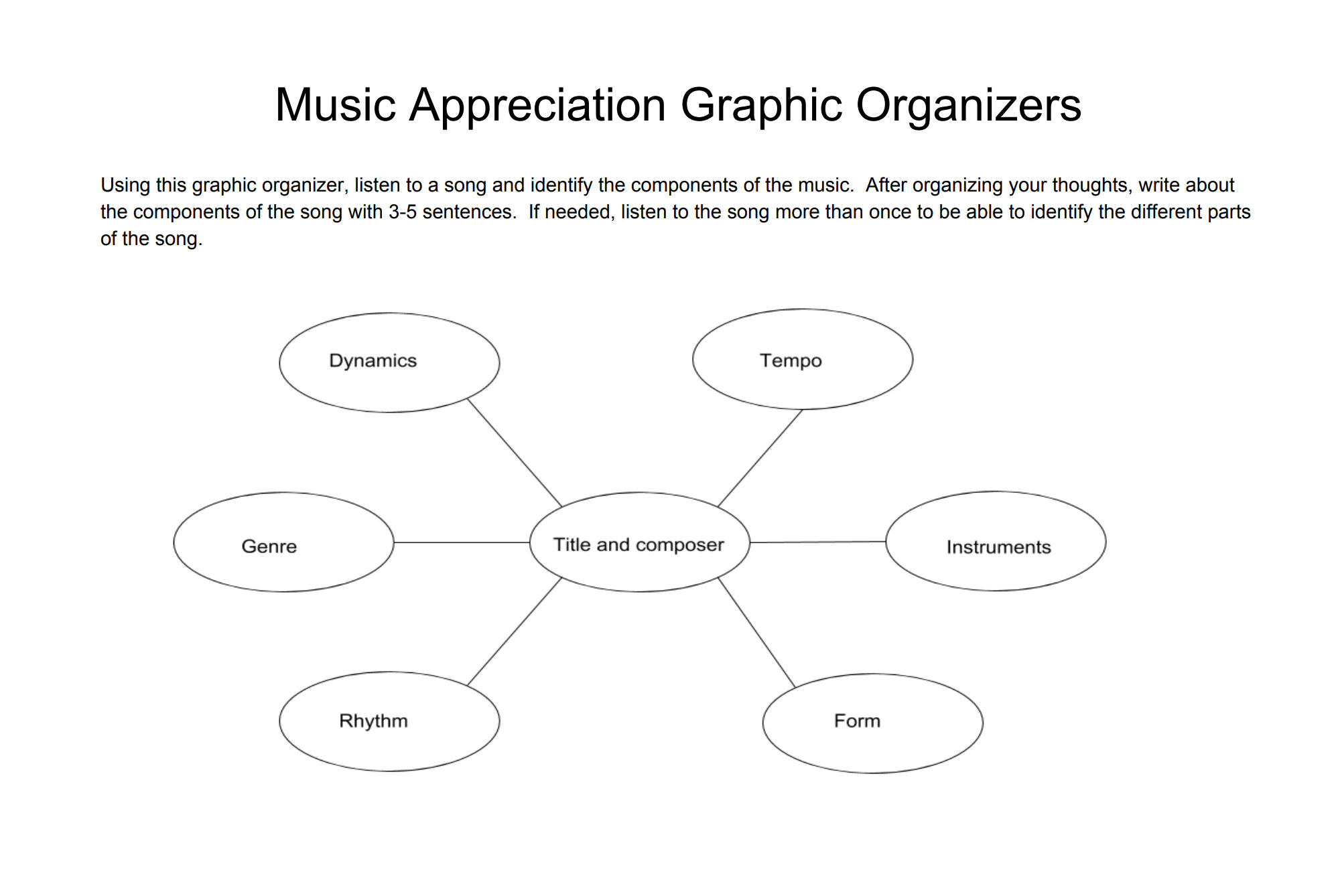 Graphic Organizers For Teachers Grades (K-12) - Teachervision - Free Printable Sequence Of Events Graphic Organizer