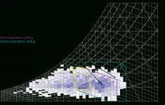 Printable Psychrometric Chart Free