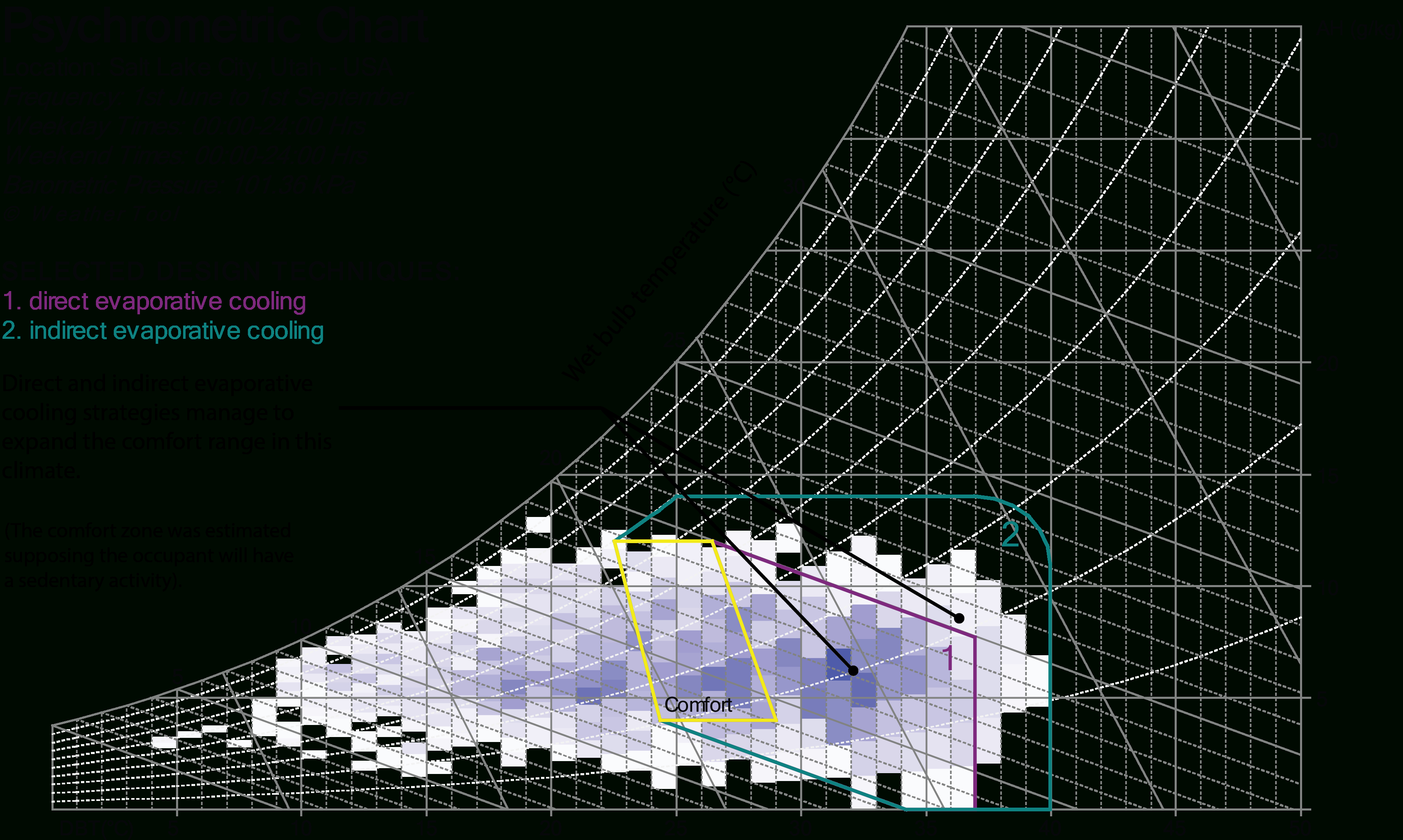 Hd Wallpapers Psychrometric Chart Givoni Dwallandroidawall.ml - Printable Psychrometric Chart Free