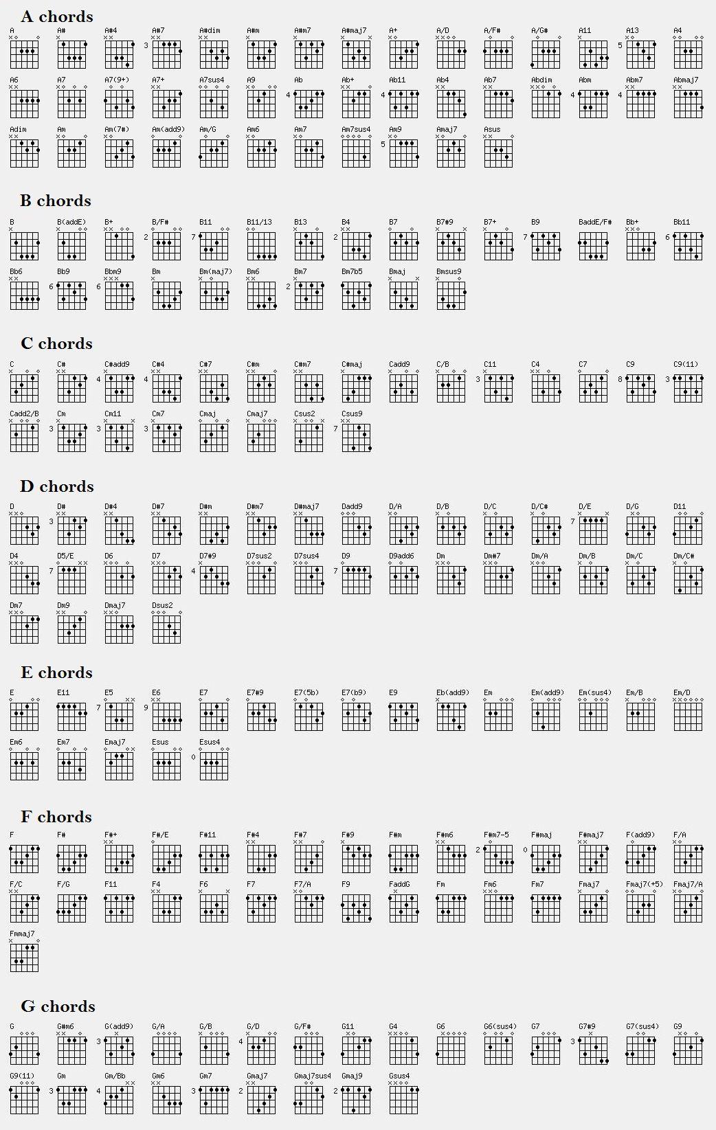 Here's A Free Printable Guitar Chord Chart With All The Basic Guitar - Free Printable Bass Guitar Chord Chart