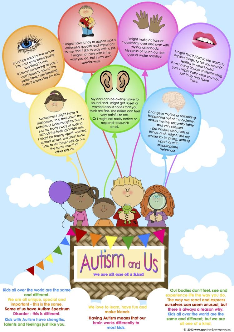 Hot Air Balloon. A Beautiful Poster Promoting Autism Awareness And - Free Printable Autism Awareness Posters