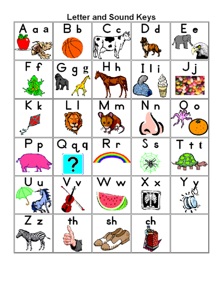 Image Result For Alphabet Chart | Kids | Abc Chart, Alphabet Charts - Free Printable Alphabet Chart