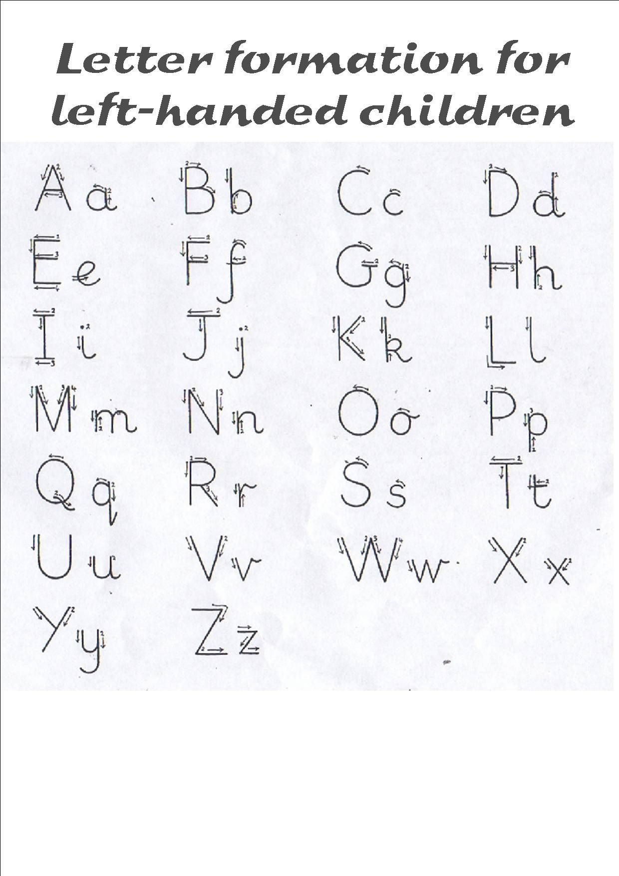 Letter Formation - Left Handed. Free!! Just In Case I Need This For - Free Printable Left Handed Worksheets