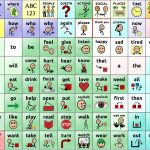 Low Tech Communication Board Options   Free Printable Communication Boards For Adults
