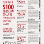 Macy's 10 Off Coupon Code   Free Printable Coupons 2017